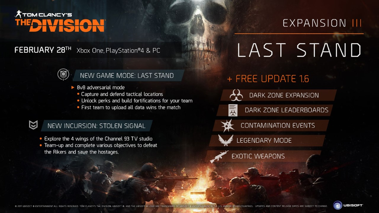 Last Stand DLC and Update 1.6