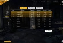 PlayerUnknown's Battlegrounds Leaderboard