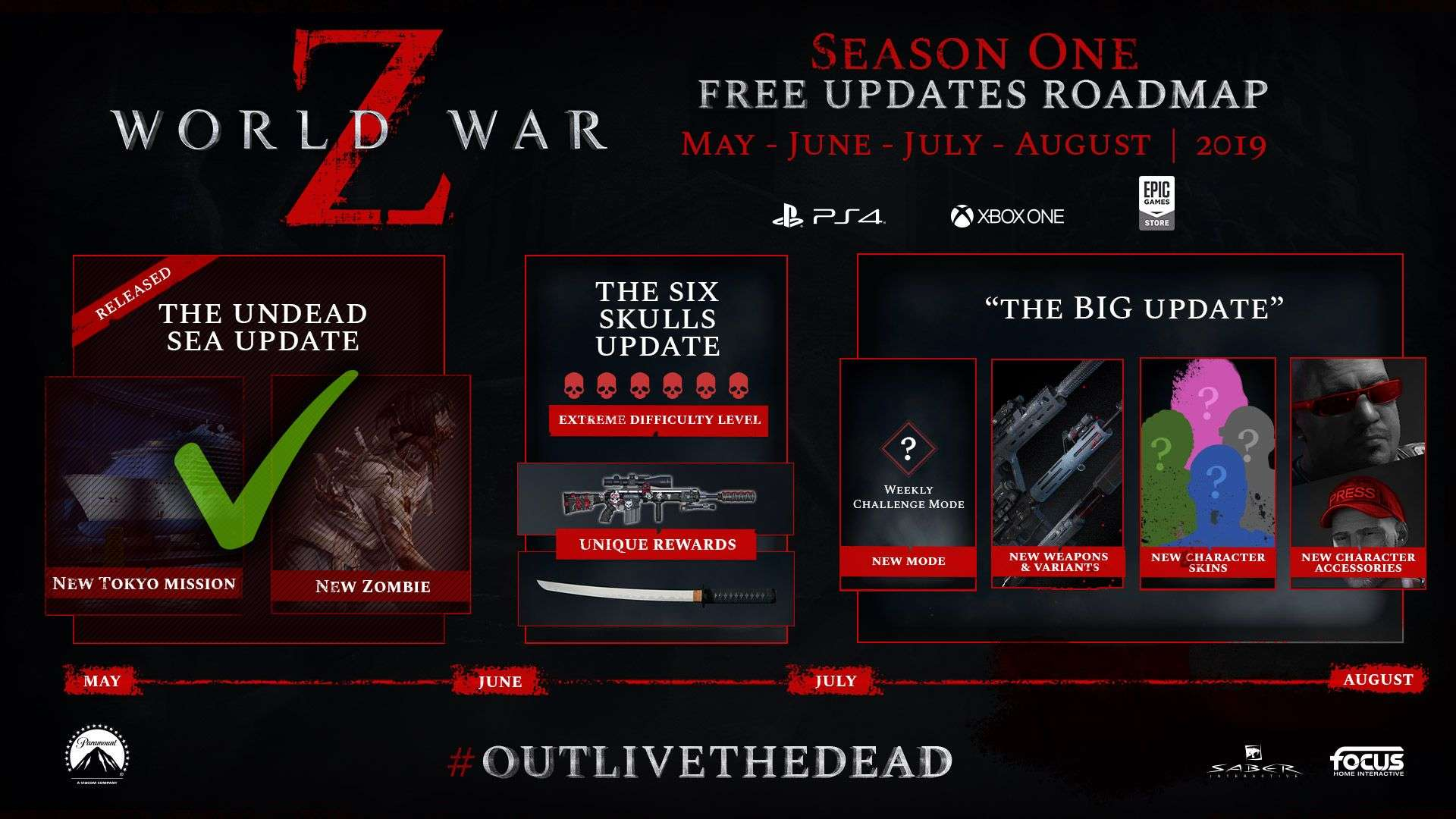 World-War-Z-Roadmap-Free-Updates