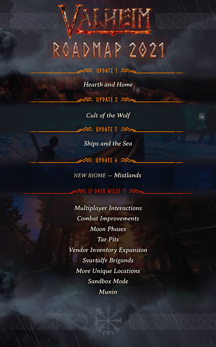 Valheim-Roadmap-2021
